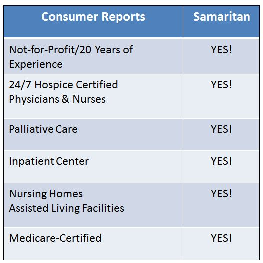 Consumer Reports Graphic from All Staff Slide